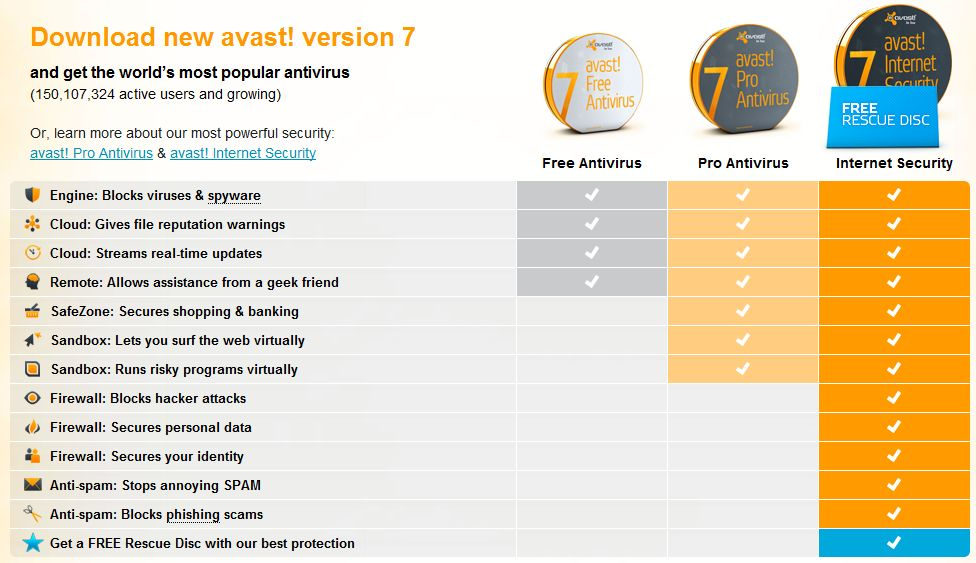 Avasts New V7 Brings More Features Performance Improvements Dottech