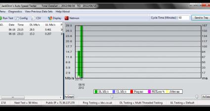 JackDinn`s Auto Speed Tester       Total DataSet -- 20120616   TO   20120616