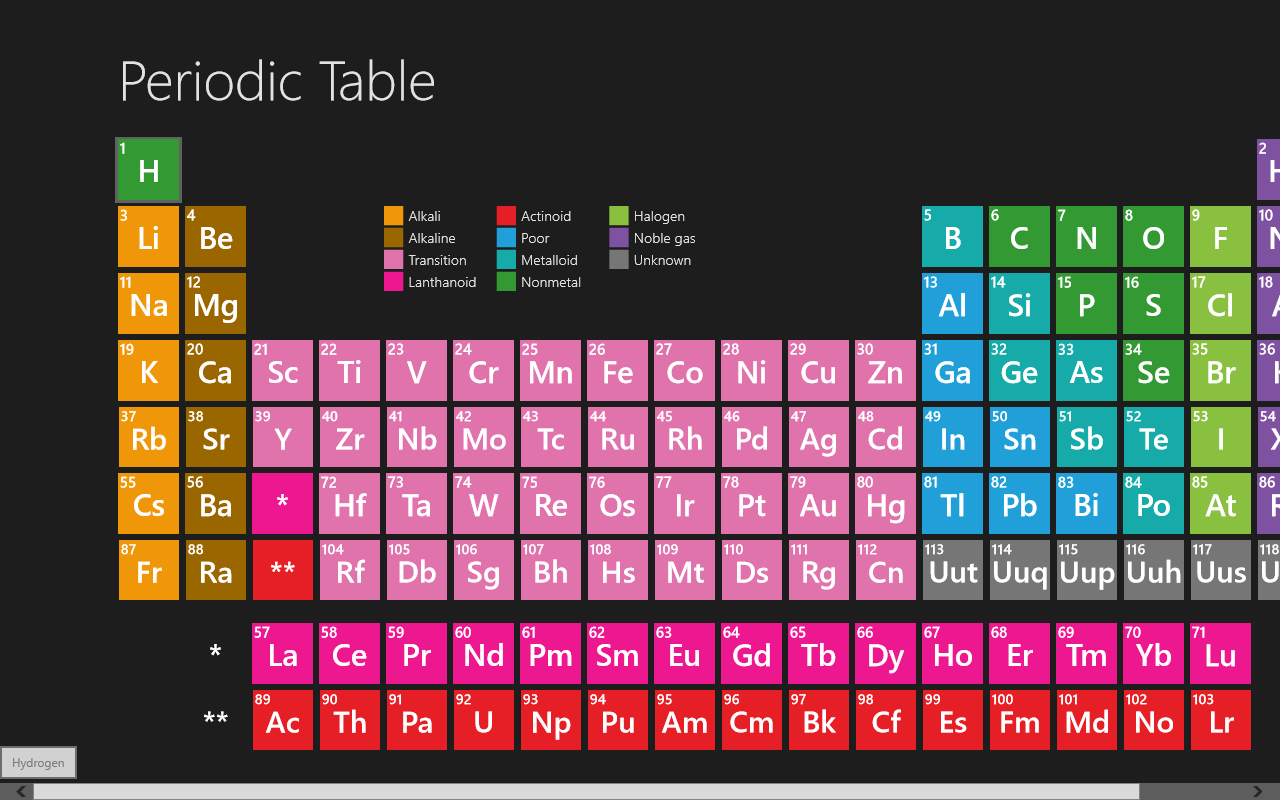 Windows 8 view and learn about the 118 elements with the periodic chemistry gamestrikefo Images