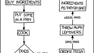 learning_to_cook_comic