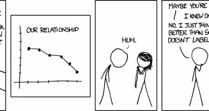 relationship_graphs_what
