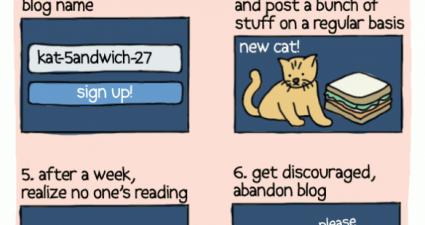 how_to_start_blog_comic