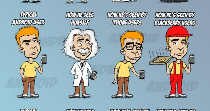 smartphone_user_perceptions