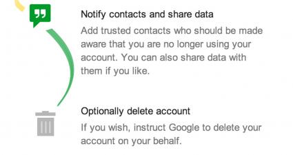 googleinactive