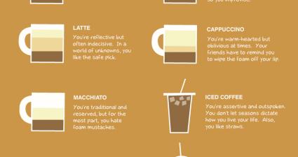 coffee_comic