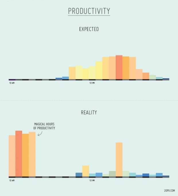 productivity_comic