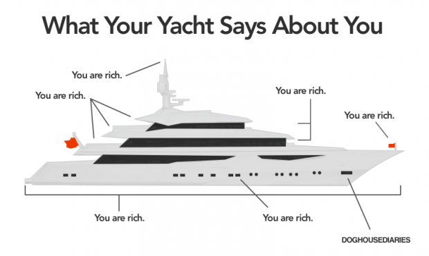 your_yatch_comic
