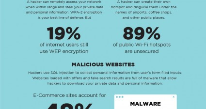 how_to_prevent_being_hacked_infographic
