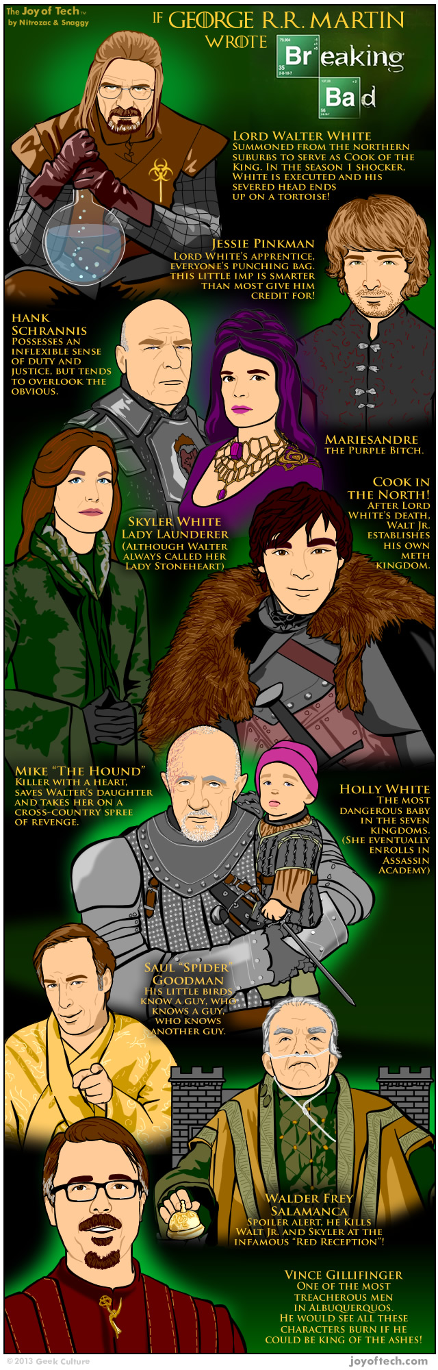 grrm_got_comic
