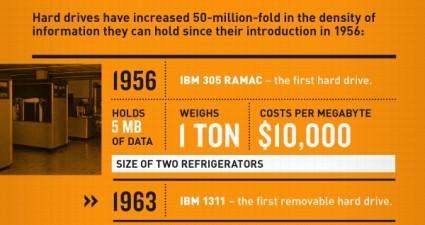data-size-matters