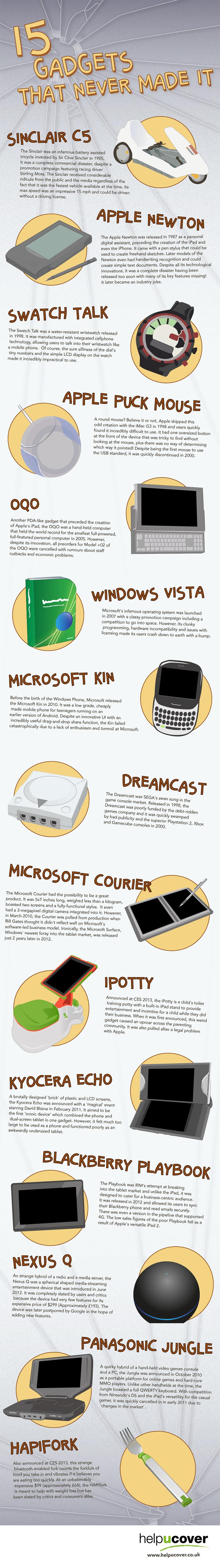 gadget_infographic