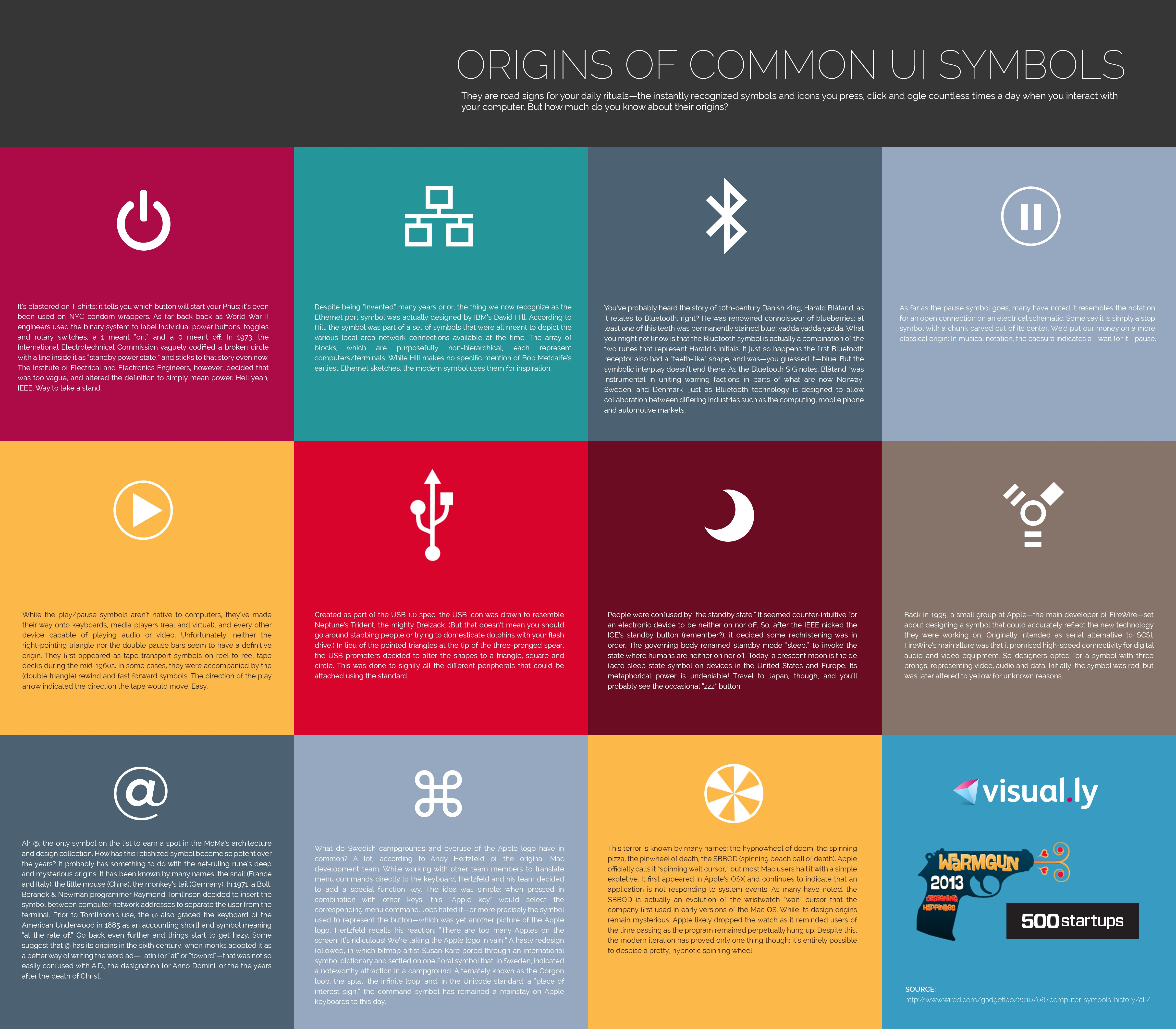 What Are The Meaning Of These Common Symbols Infographic Dottech
