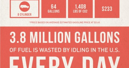 the-truth-about-idling