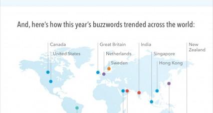 overused-buzzwords-large