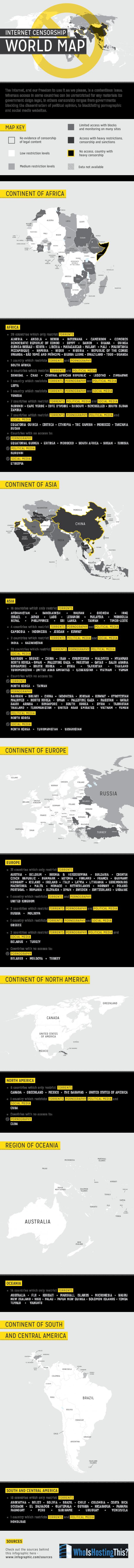 internet-censorship-world-map