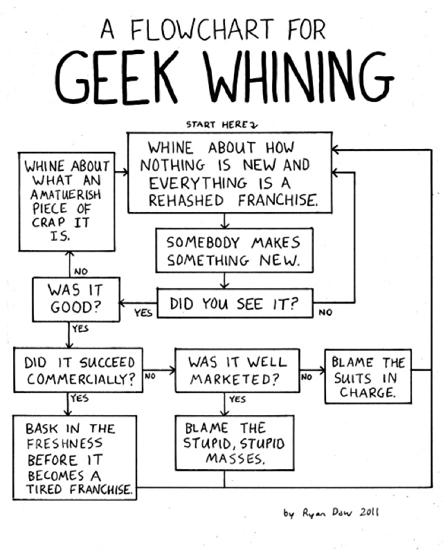 quota flowchart for geek whiningquot infographic dottech