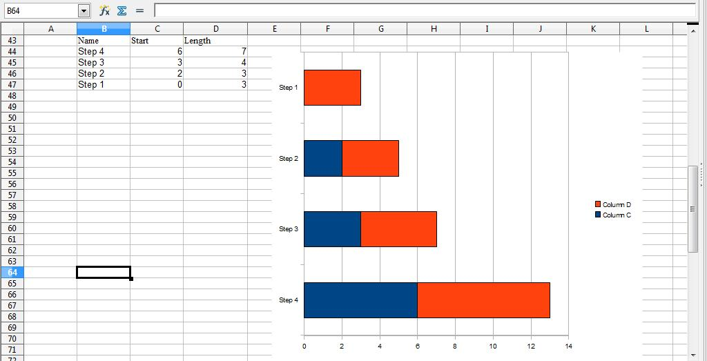 How To Make A Gantt Chart In Openoffice Calc In Windows Guide