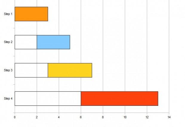 Gantt Chart4