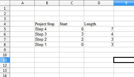 How to make a Gantt Chart in OpenOffice Calc in Windows [Guide ...