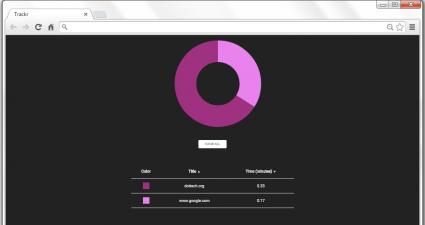 Trackr for Chrome