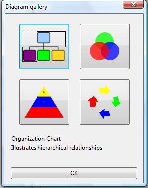 openoffice diagram