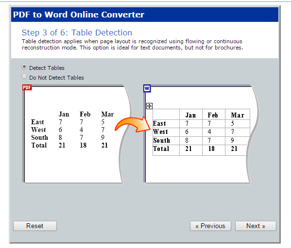 PDF to Word online c